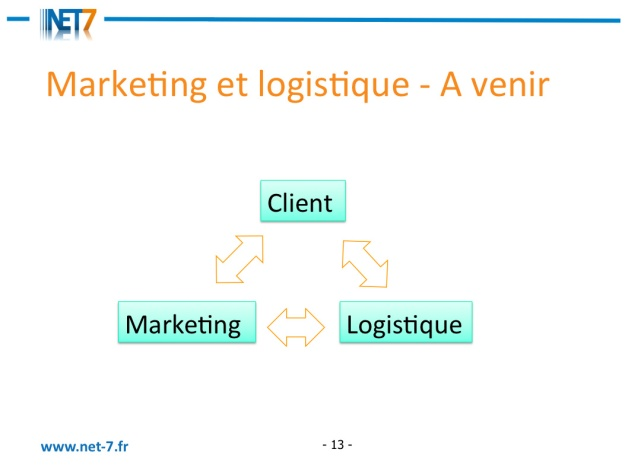 client marketing logistique apres (c) Pierre Metivier