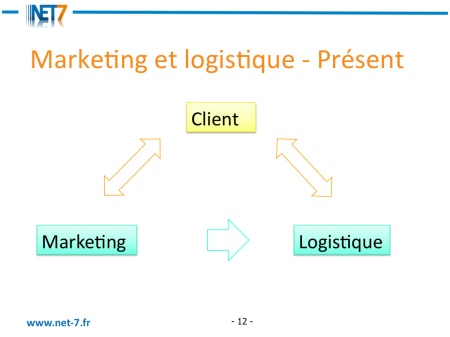 client marketing logistique avant (c) Pierre Metivier