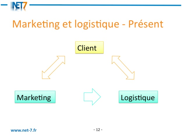 client marketing logistique avant (c) Pierre Metivier