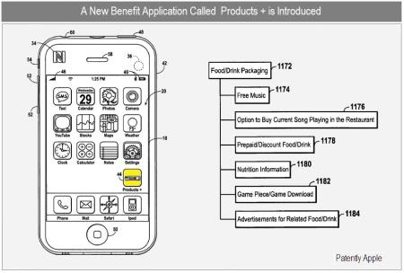 iphone product nfc (c) patentlyapple