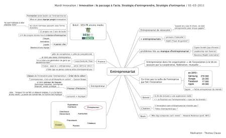 Carte heuristique par Thomas Clause