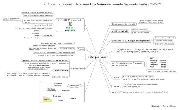 Carte heuristique par Thomas Clause