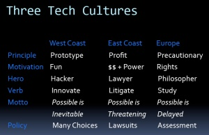 3 tech cultures (c) Pr. Michael Nelson
