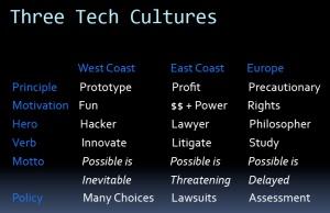3 tech cultures (c) Pr. Michael Nelson