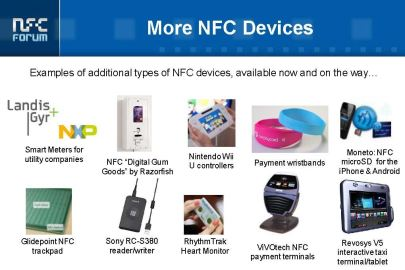 More NFC Devices - Courtesy of NFC Forum