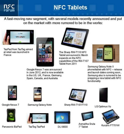 NFC Tablets - Courtesy of NFC Forum