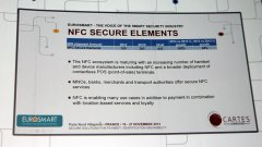Eurosmart NFC SE numbers