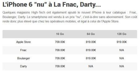 """iphone 6 """"Nu"""" (c) Ariase"""