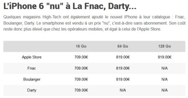 "iphone 6 ""Nu"" (c) Ariase"