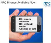 Mobiles NFC (c) NFC Forum