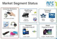 Market segment status (c) NFC Forum