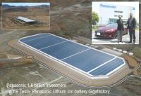 Panasonic et Tesla