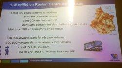 Remi Mobilité en Region Centre Val de Loire